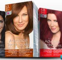 Как разводить краску для волос: 2 совета от опытных стилистов