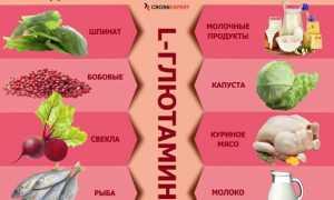 Что такое аминокислоты, полезные свойства и применение
