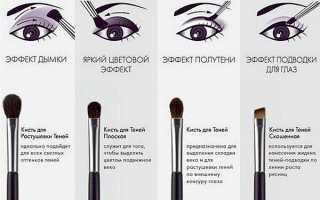 Как красиво накрасить глаза тенями в домашних условиях для начинающих: поэтапно