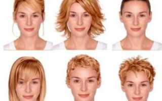 Как правильно определить форму лица: при помощи рисунка, сантиметра, тестирования. Разновидности формы лица. Рекомендованные женские стрижки по форме лица