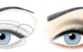 Макияж для увеличения глаз
