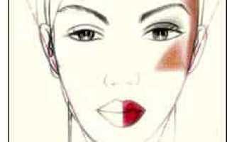 Правильное нанесение румян по типам лица