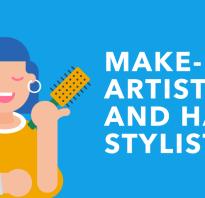 10 парикмахерских терминов, чтобы мастер понял вас сполуслова